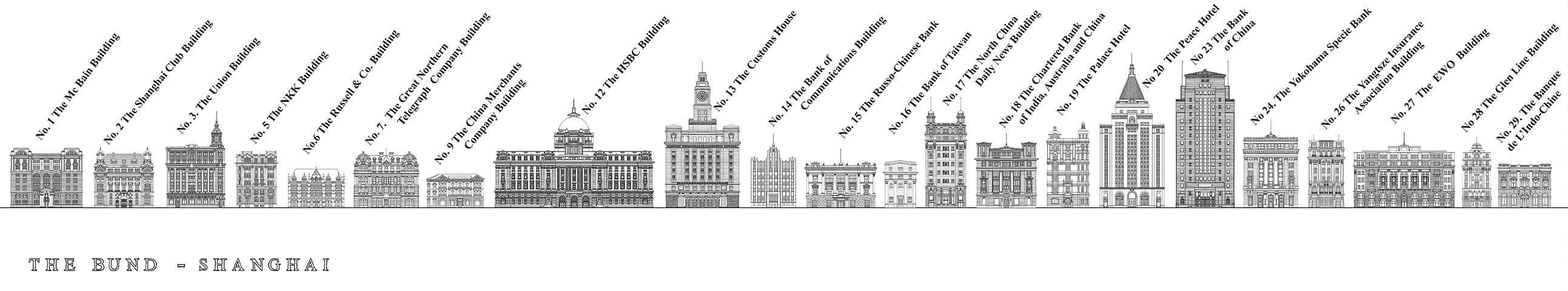 The Buildings on the Bund